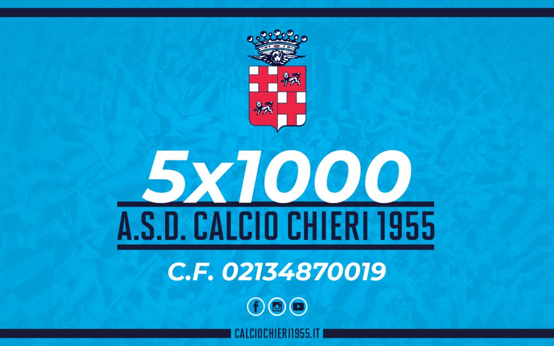 Dona il tuo 5×1000 al CHIERI!
