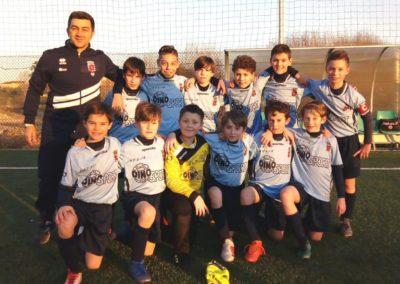 La Scuola Calcio Élite debutta nei campionati primaverili con sette vittorie